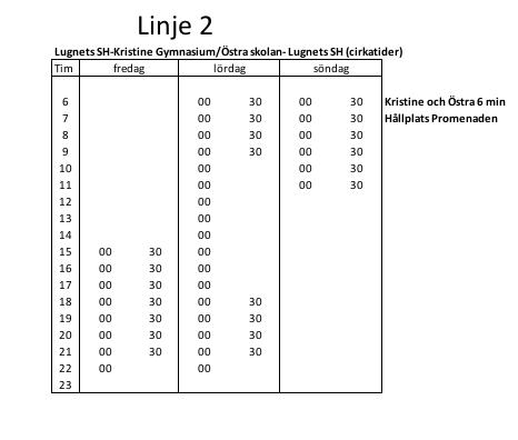 linje2_2018