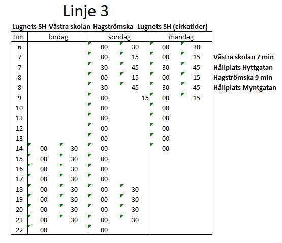 linje3