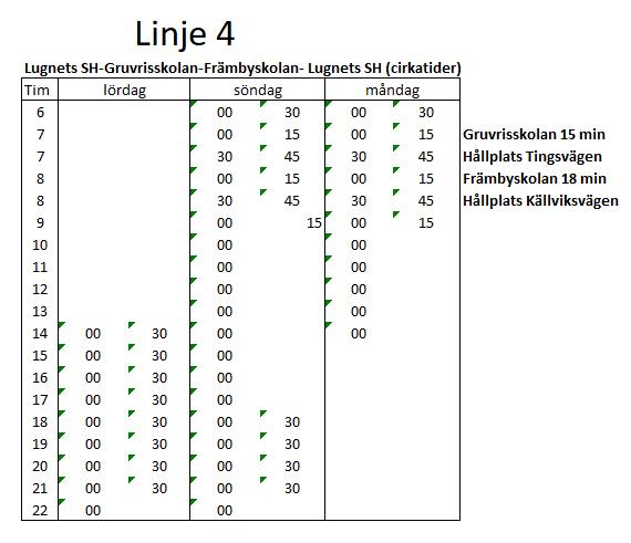 linje4