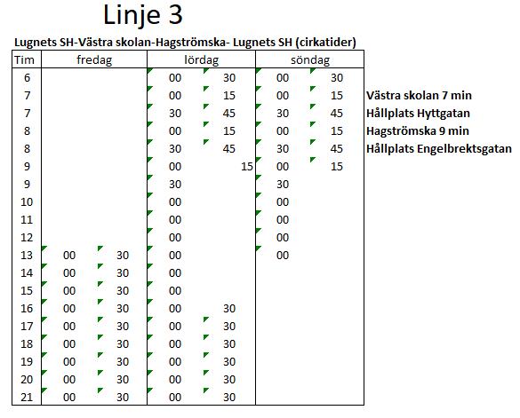 linje_3