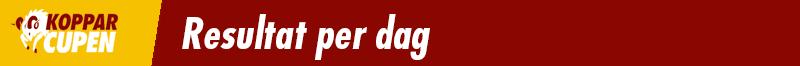 topp_resultat_dag