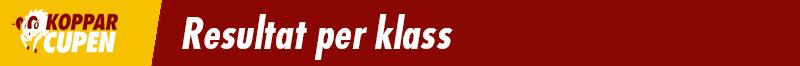 topp_resultat_klass