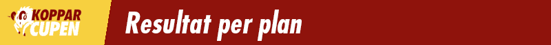 topp_resultat_plan